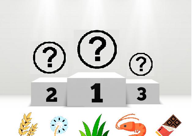 Top 3 allergies